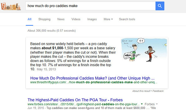Routinely at the top of Google search results after publication
