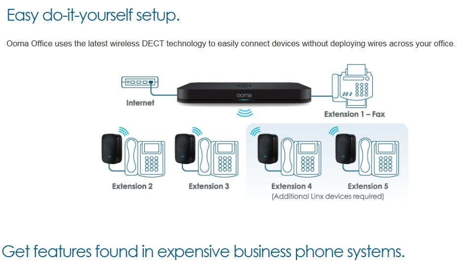 Ooma Small Business Setup ooma wiring diagram wiring schematic diagram