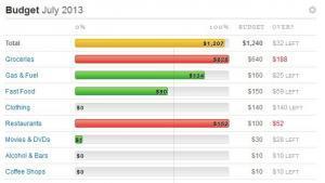 Mint.com Budgeting