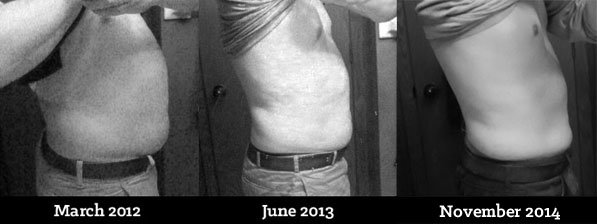 belly-fat-loss