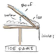 ice dam claim