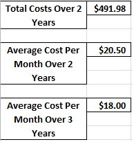 Ooma Safety Phone Costs