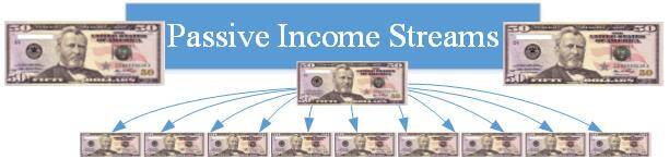 Passive Income Streams Logo