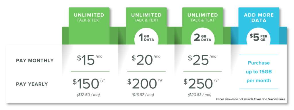 republic wireless rates plans