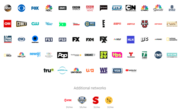 Some of Youtube TV Channels