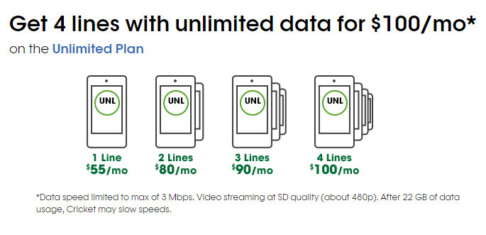 unlimited 4 lines plan
